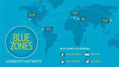 zonas azules blue zones ayuno longevidad